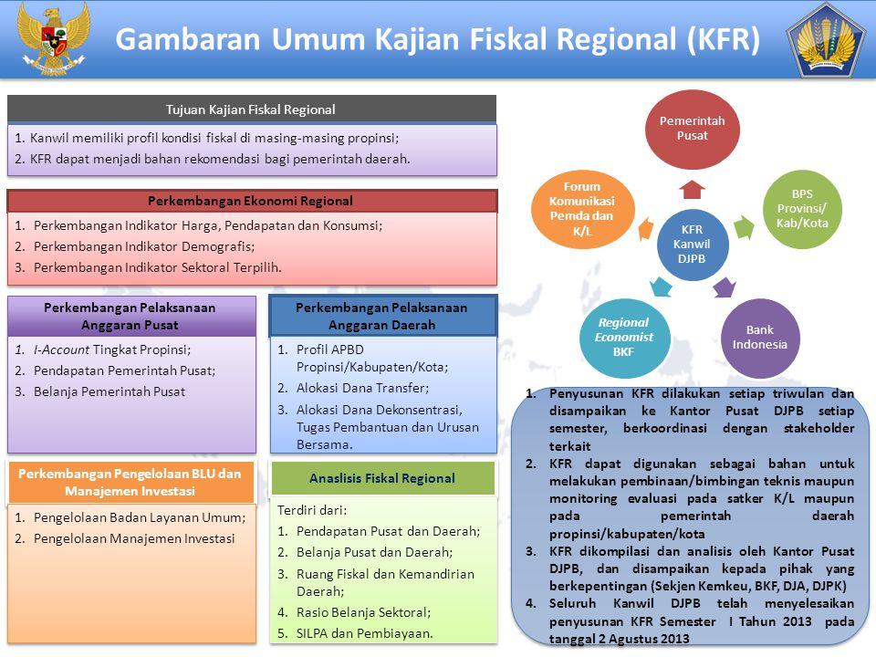 Gambaran Umum Kajian Fiskal Regional (KFR)