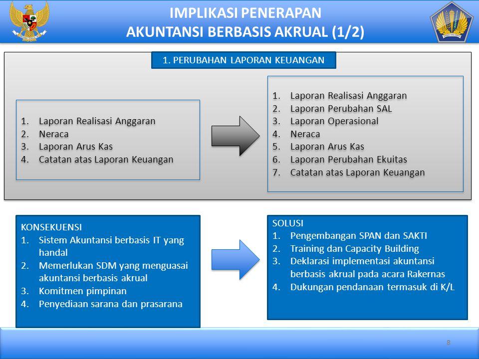 IMPLIKASI PENERAPAN AKUNTANSI BERBASIS AKRUAL (1/2)