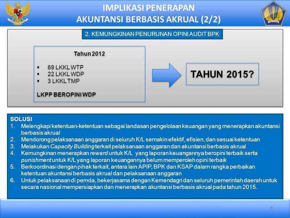 IMPLIKASI PENERAPAN AKUNTANSI BERBASIS AKRUAL (2/2)