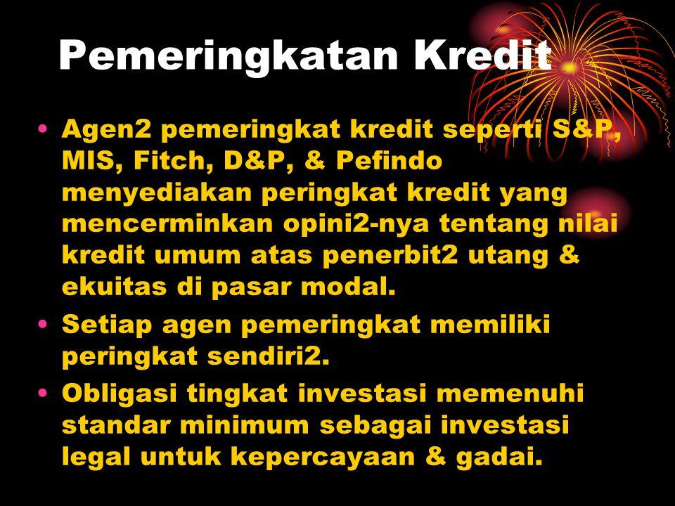 Pemeringkatan Kredit