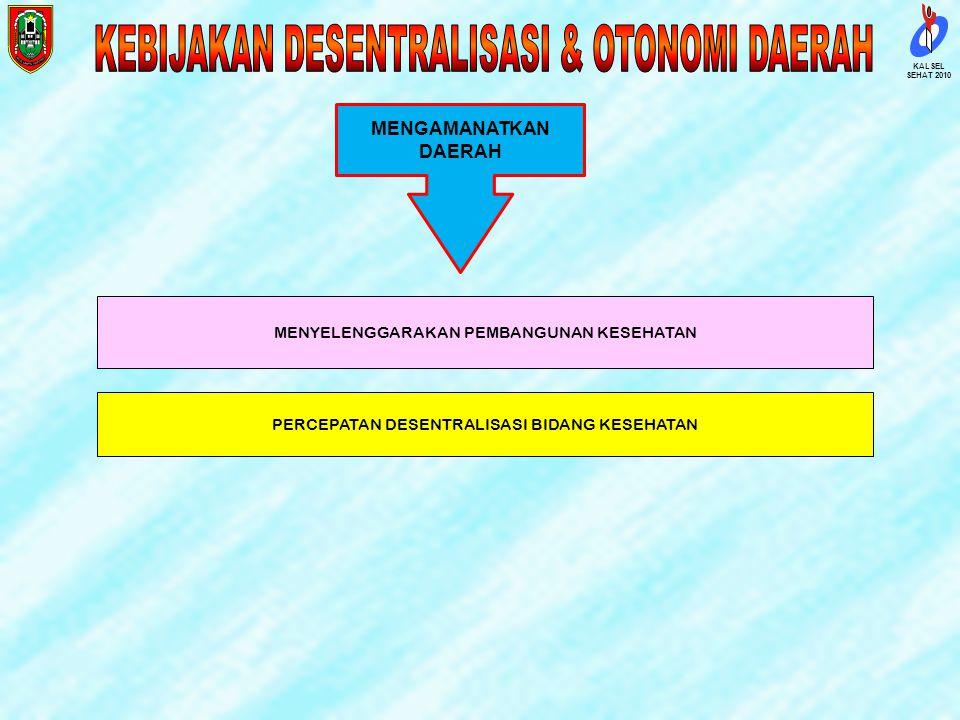 KEBIJAKAN DESENTRALISASI & OTONOMI DAERAH