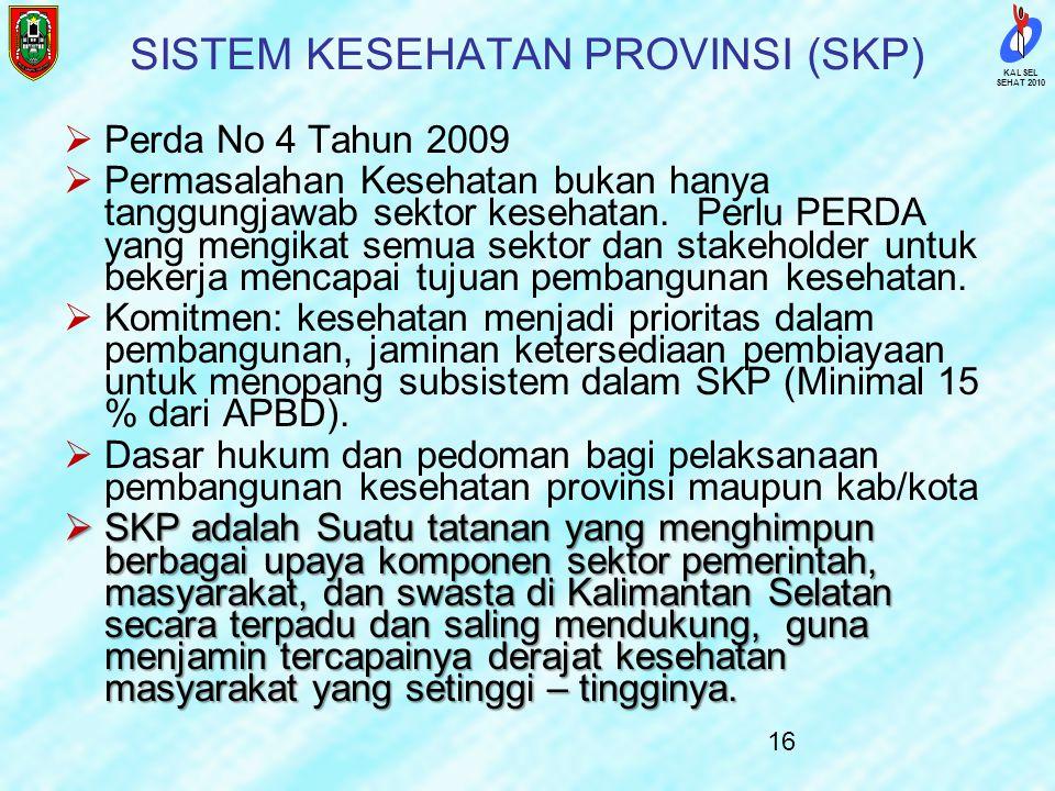 SISTEM KESEHATAN PROVINSI (SKP)