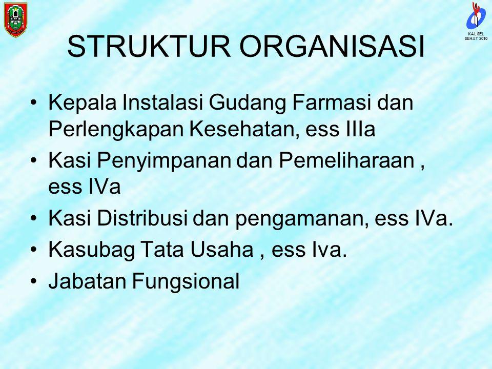 STRUKTUR ORGANISASI Kepala Instalasi Gudang Farmasi dan Perlengkapan Kesehatan, ess IIIa. Kasi Penyimpanan dan Pemeliharaan , ess IVa.