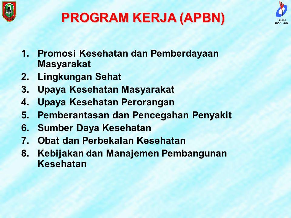 PROGRAM KERJA (APBN) Promosi Kesehatan dan Pemberdayaan Masyarakat