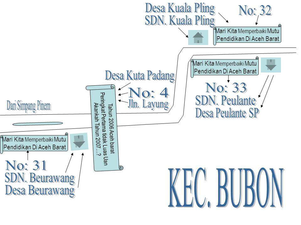 Desa Kuala Pling No: 32 SDN. Kuala Pling Desa Kuta Padang No: 33 No: 4