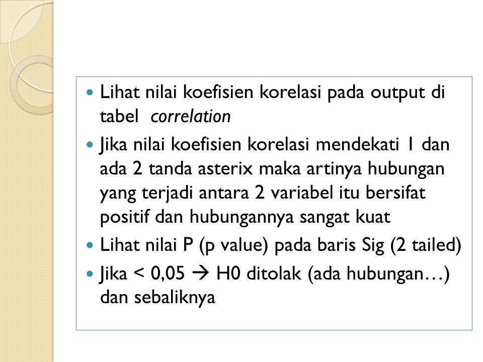 Lihat nilai koefisien korelasi pada output di tabel correlation