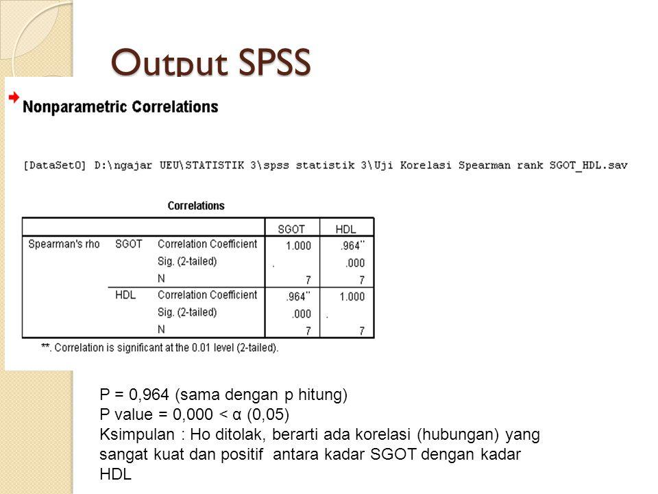 Output SPSS P = 0,964 (sama dengan p hitung)
