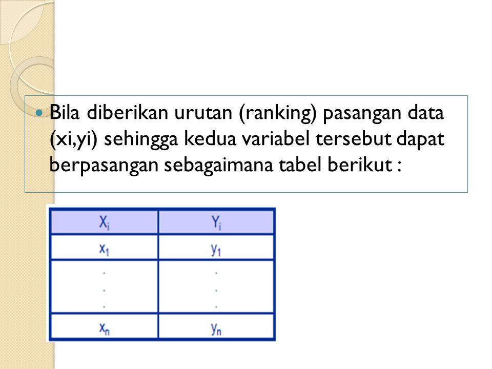 Bila diberikan urutan (ranking) pasangan data (xi,yi) sehingga kedua variabel tersebut dapat berpasangan sebagaimana tabel berikut :