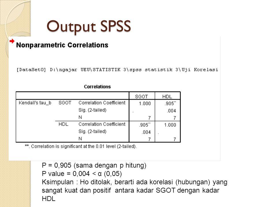 Output SPSS P = 0,905 (sama dengan p hitung)