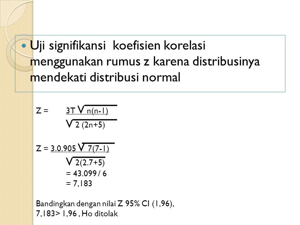 Uji signifikansi koefisien korelasi menggunakan rumus z karena distribusinya mendekati distribusi normal