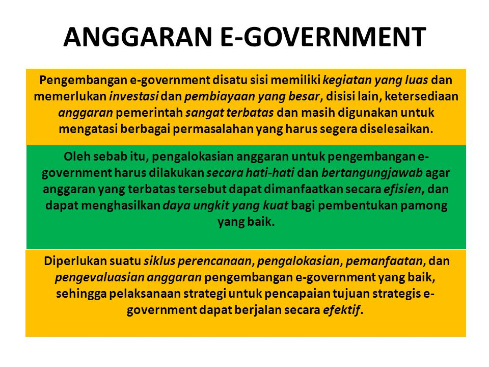 ANGGARAN E-GOVERNMENT