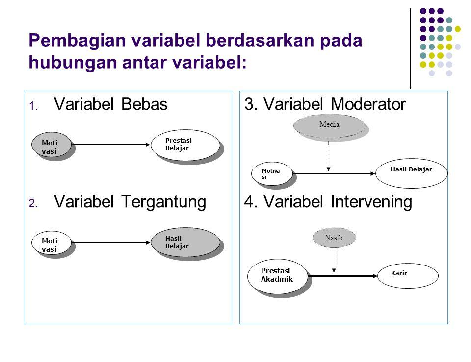 Pembagian variabel berdasarkan pada hubungan antar variabel: