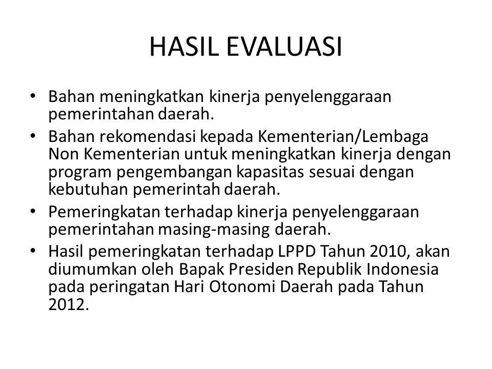 HASIL EVALUASI Bahan meningkatkan kinerja penyelenggaraan pemerintahan daerah.