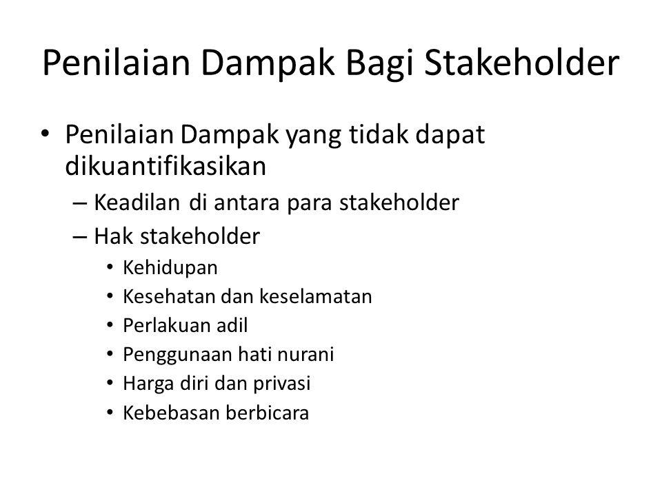 Penilaian Dampak Bagi Stakeholder