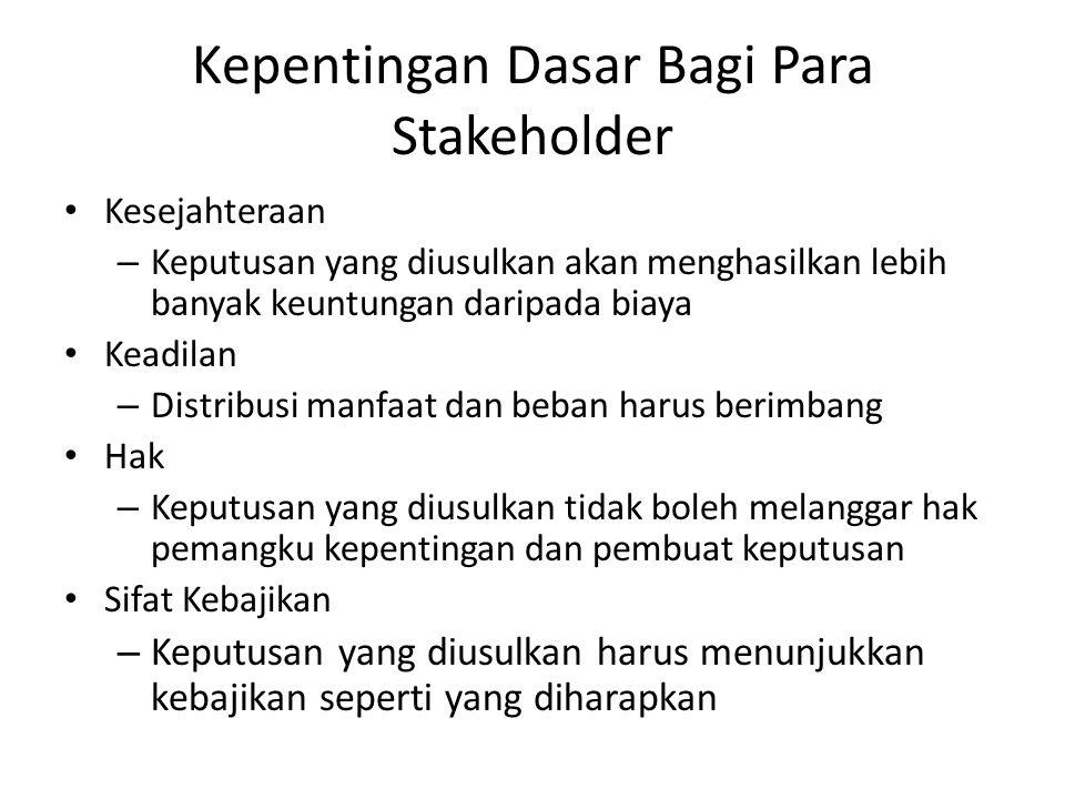 Kepentingan Dasar Bagi Para Stakeholder