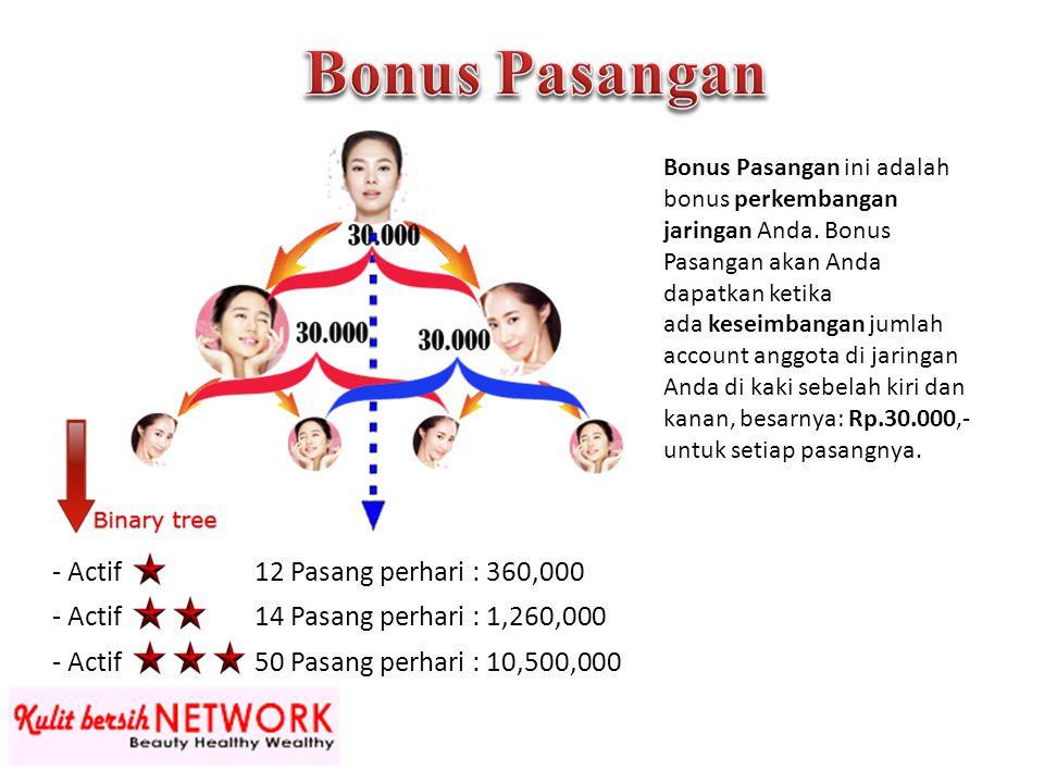 Bonus Pasangan - Actif 12 Pasang perhari : 360,000