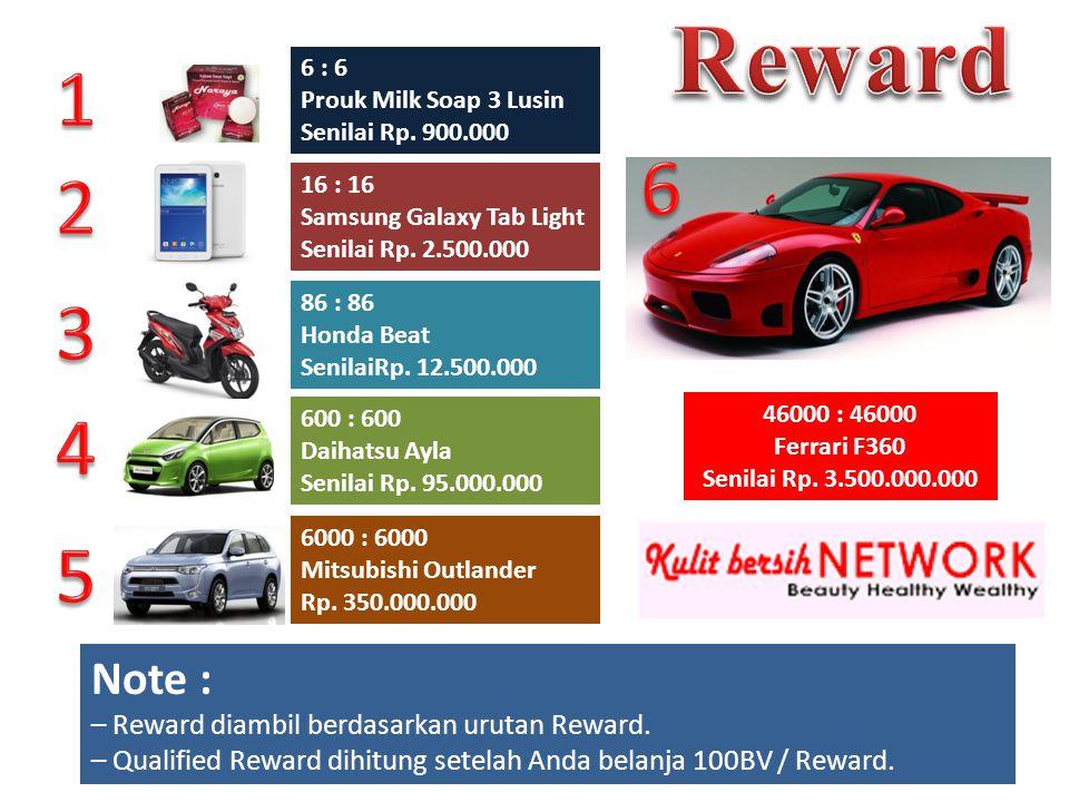 Reward 1 6 2 3 4 5 Note : – Reward diambil berdasarkan urutan Reward.