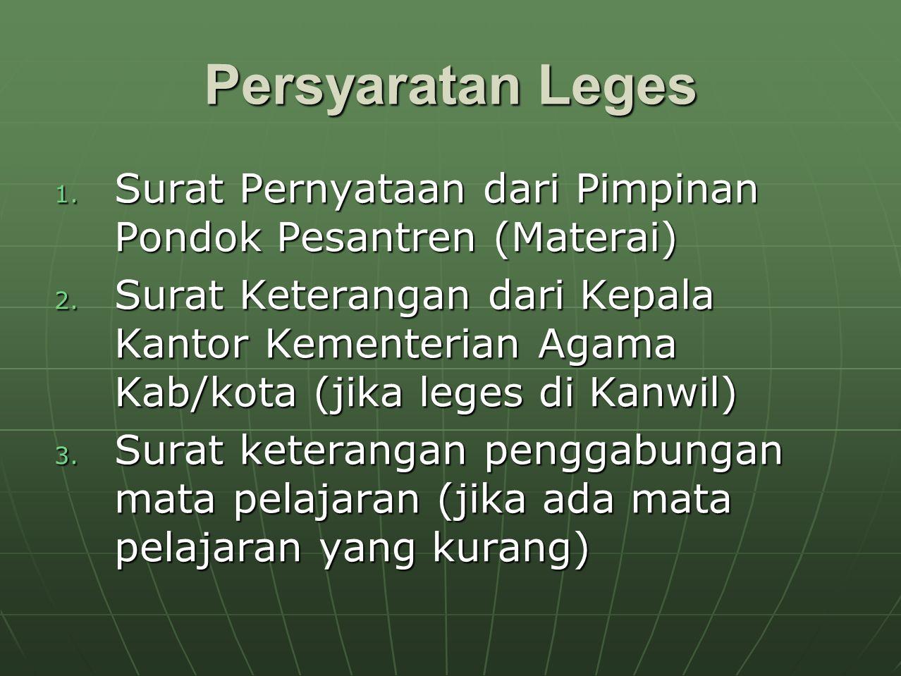 Persyaratan Leges Surat Pernyataan dari Pimpinan Pondok Pesantren (Materai)