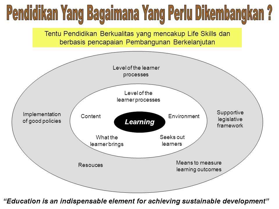 Pendidikan Yang Bagaimana Yang Perlu Dikembangkan