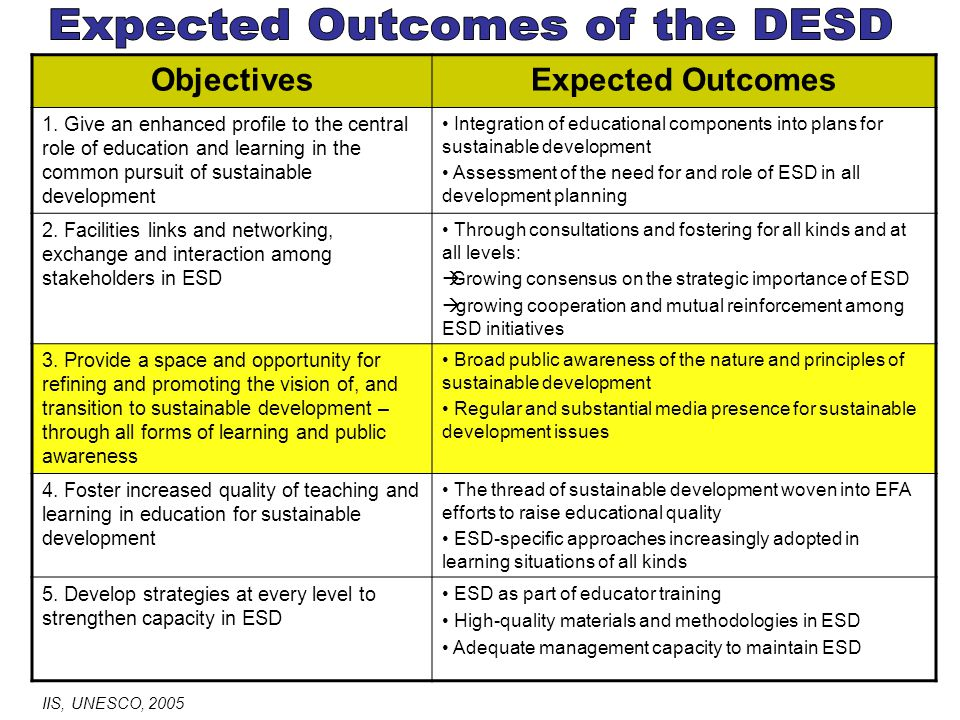 Expected Outcomes of the DESD