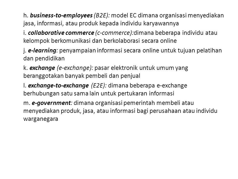 h. business-to-employees (B2E): model EC dimana organisasi menyediakan jasa, informasi, atau produk kepada individu karyawannya