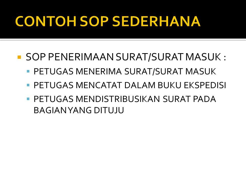 CONTOH SOP SEDERHANA SOP PENERIMAAN SURAT/SURAT MASUK :