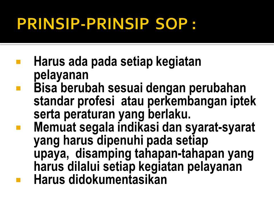 PRINSIP-PRINSIP SOP : Harus ada pada setiap kegiatan pelayanan