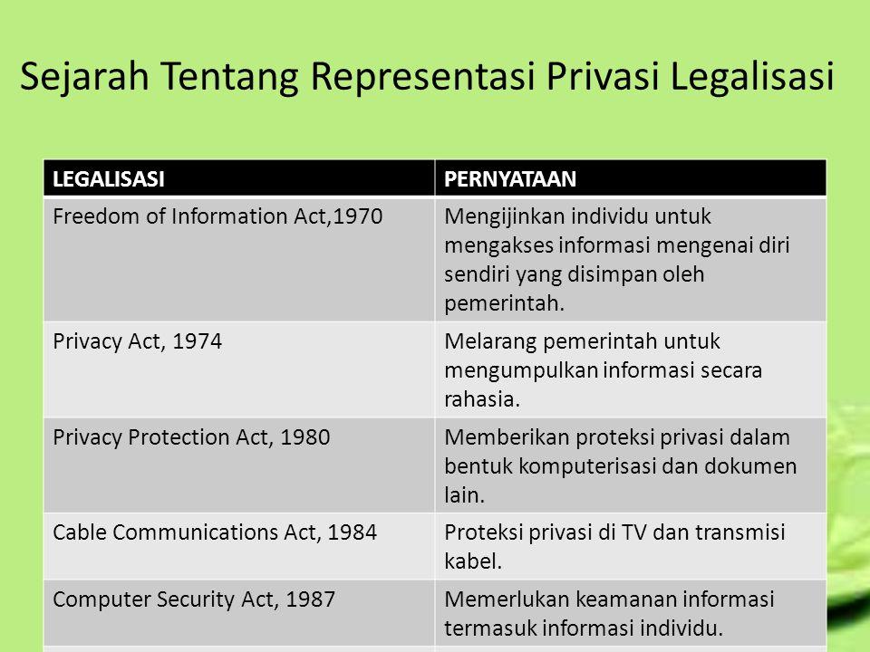 Sejarah Tentang Representasi Privasi Legalisasi