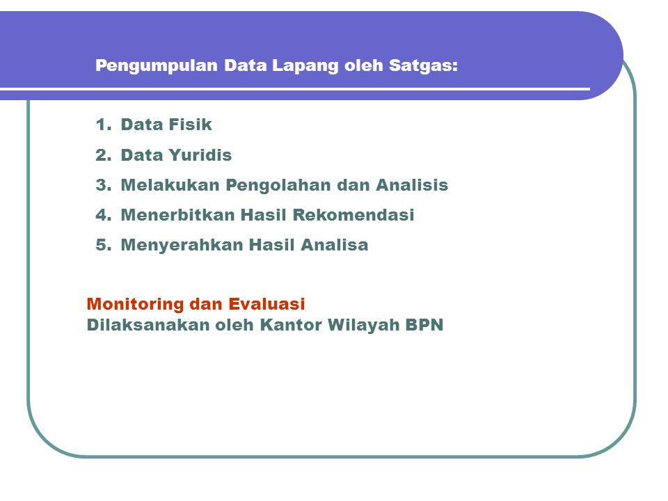 Pengumpulan Data Lapang oleh Satgas: