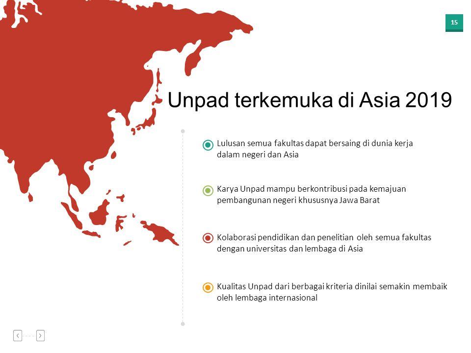 Unpad terkemuka di Asia 2019
