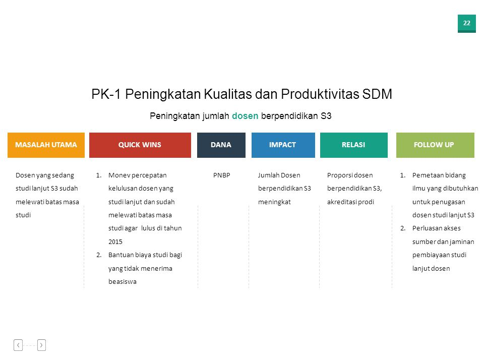 PK-1 Peningkatan Kualitas dan Produktivitas SDM