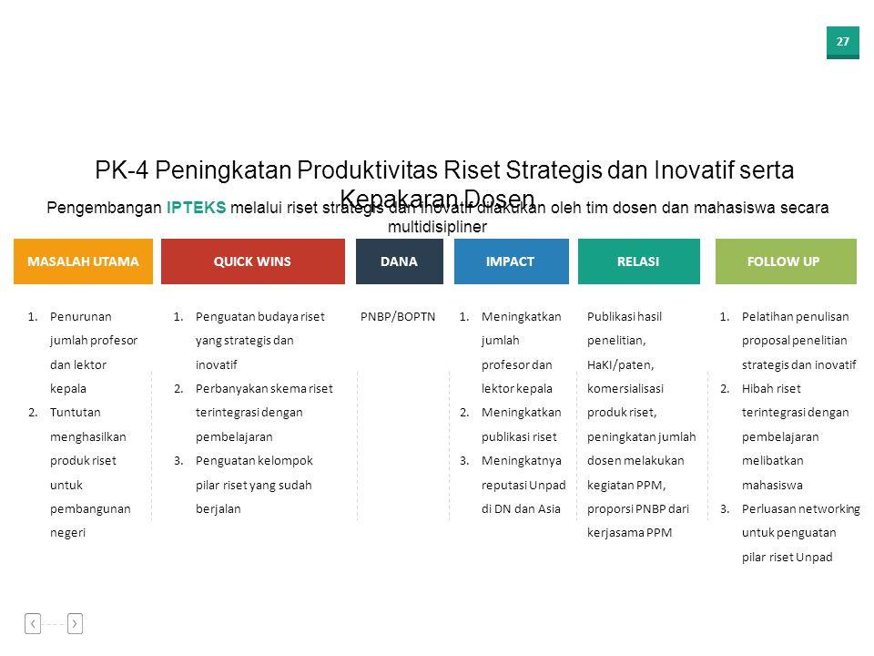 PK-4 Peningkatan Produktivitas Riset Strategis dan Inovatif serta Kepakaran Dosen