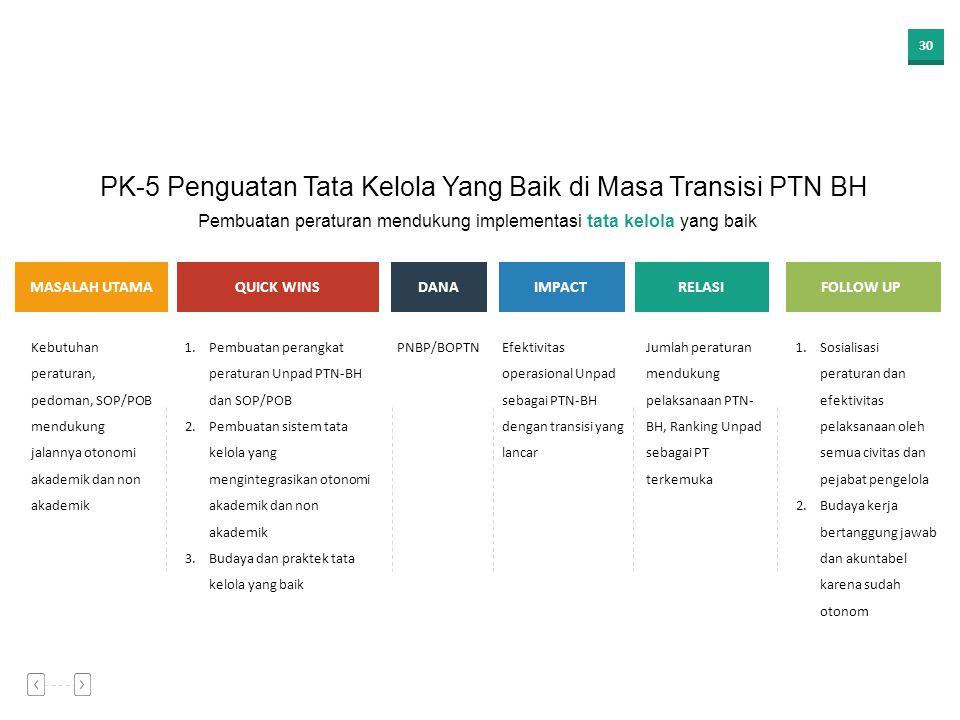 PK-5 Penguatan Tata Kelola Yang Baik di Masa Transisi PTN BH