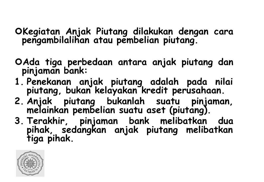 Kegiatan Anjak Piutang dilakukan dengan cara pengambilalihan atau pembelian piutang.