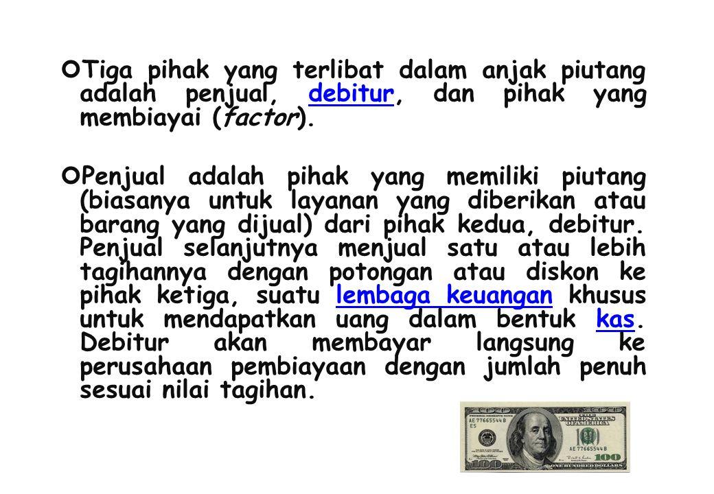 Tiga pihak yang terlibat dalam anjak piutang adalah penjual, debitur, dan pihak yang membiayai (factor).