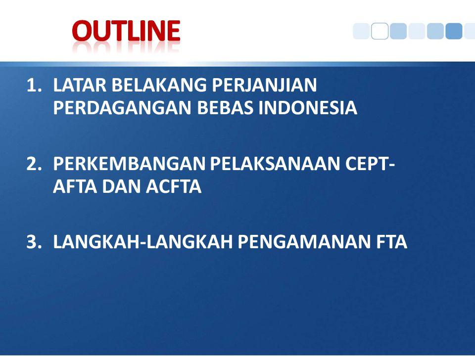 OUTLINE LATAR BELAKANG PERJANJIAN PERDAGANGAN BEBAS INDONESIA