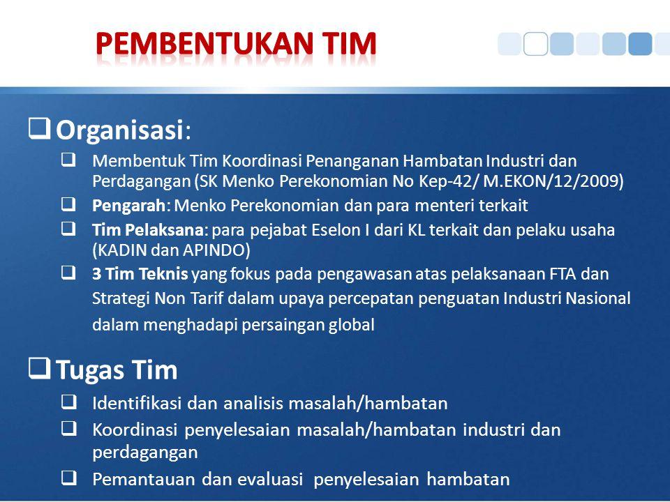 PEMBENTUKAN TIM Organisasi: Tugas Tim