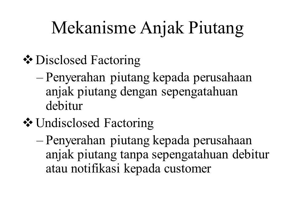 Mekanisme Anjak Piutang