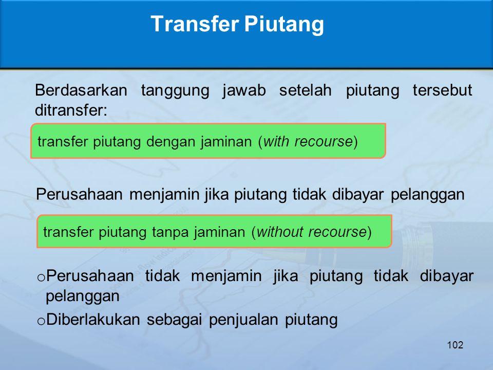 Transfer Piutang Berdasarkan tanggung jawab setelah piutang tersebut ditransfer: transfer piutang dengan jaminan (with recourse)