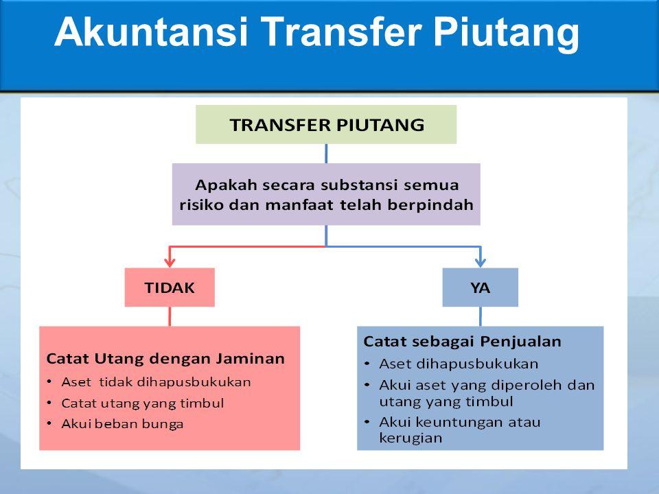 Akuntansi Transfer Piutang