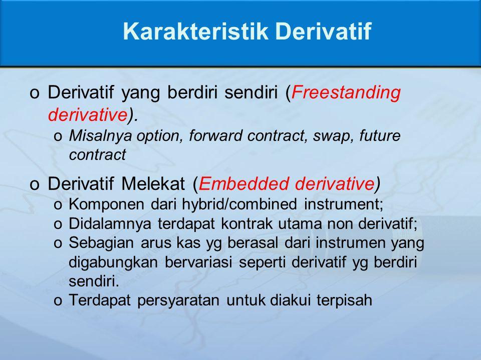 Karakteristik Derivatif