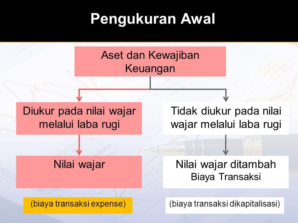 Pengukuran Awal Aset dan Kewajiban Keuangan