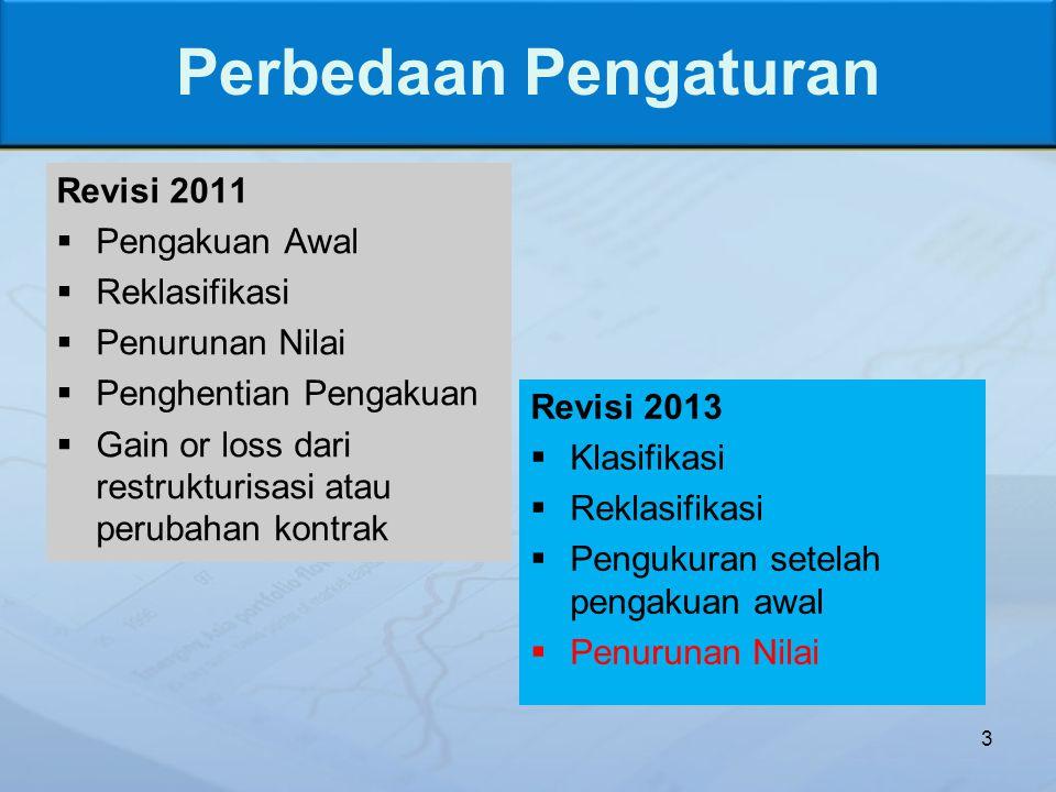 Perbedaan Pengaturan Revisi 2011 Pengakuan Awal Reklasifikasi