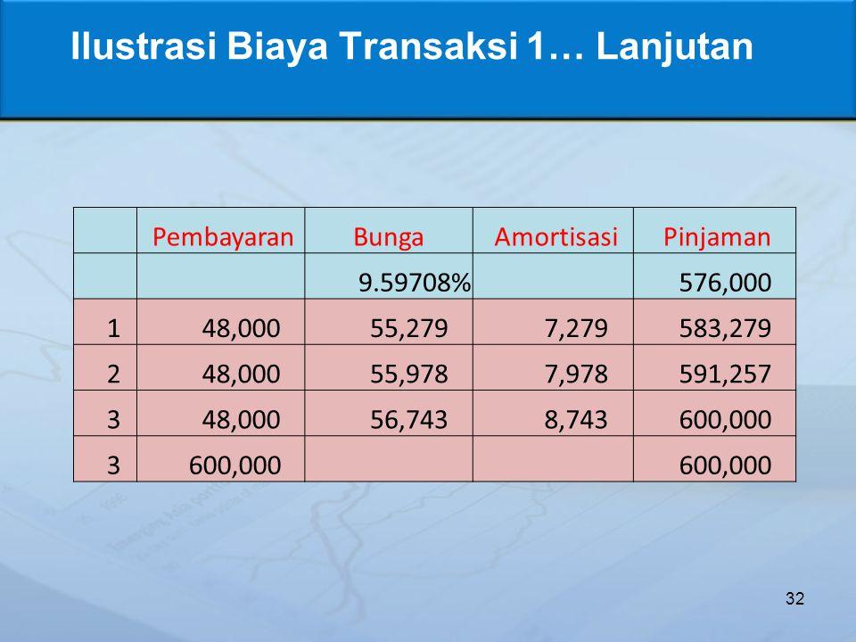 Ilustrasi Biaya Transaksi 1… Lanjutan