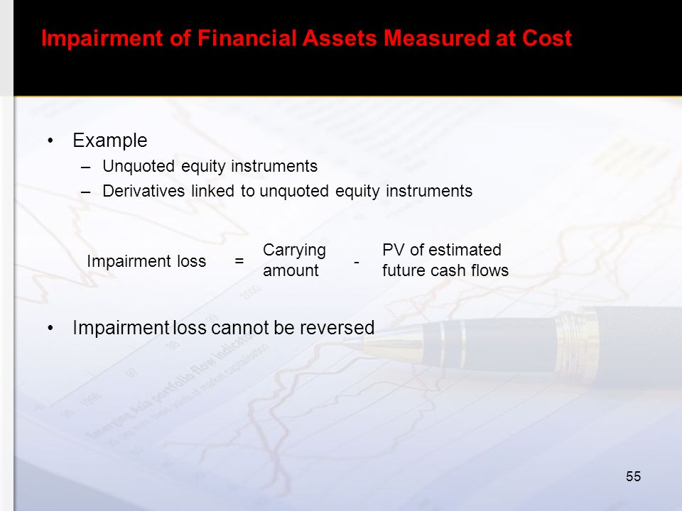 Impairment of Financial Assets Measured at Cost