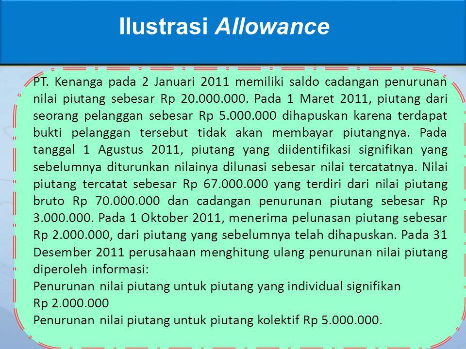 Ilustrasi Allowance