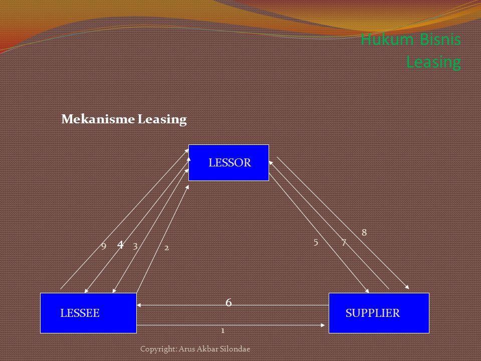 Hukum Bisnis Leasing Mekanisme Leasing LESSOR 4 2 LESSEE 6 SUPPLIER 8