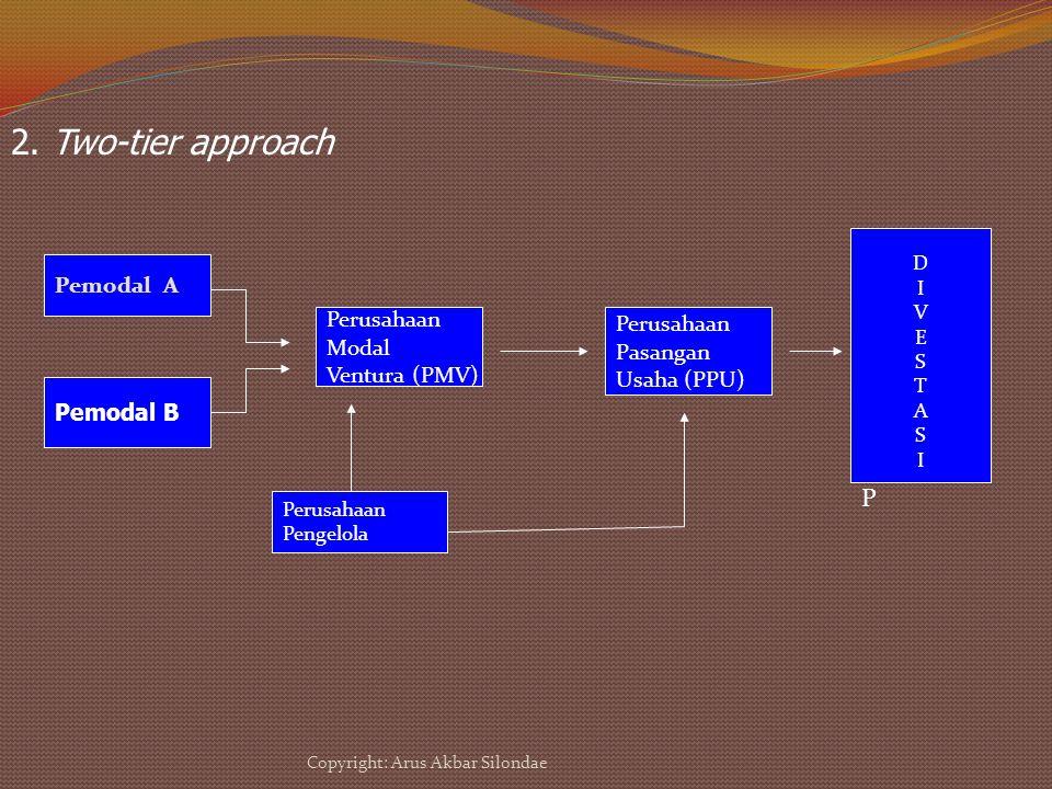 2. Two-tier approach P Pemodal A Perusahaan Perusahaan Modal Pasangan