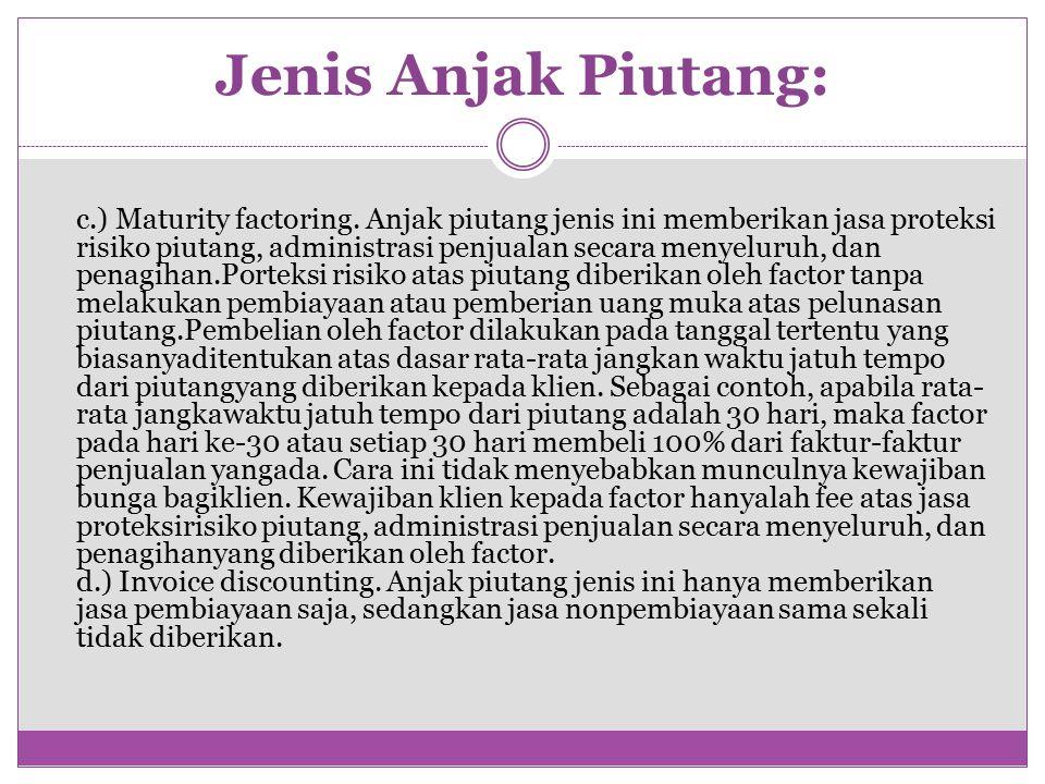 Jenis Anjak Piutang: