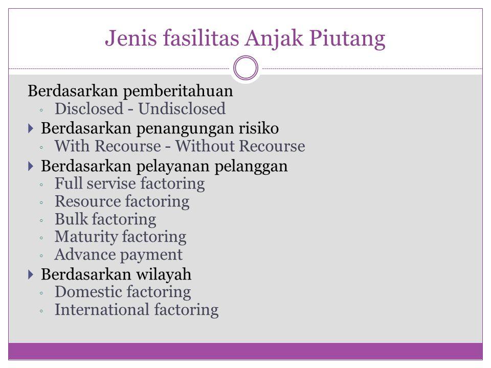 Jenis fasilitas Anjak Piutang